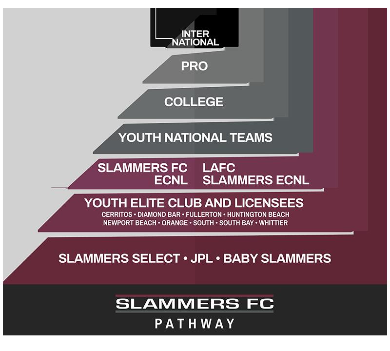img - slammers-pyramid-2-01